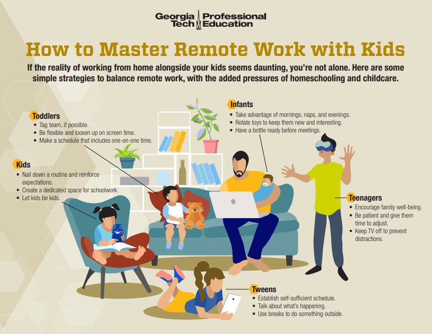 Tips and activities to master working from home with kids of all ages.